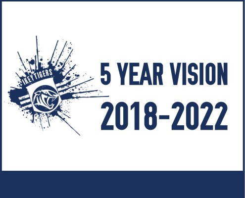 ikeys-5-year-vision-thumbnail
